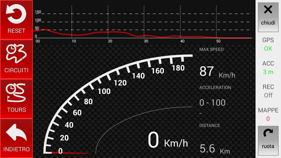 app tachimetro GPS